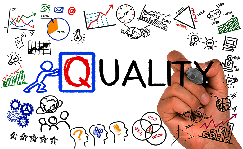 Менеджмент качества. Что это такое и как его измерить?