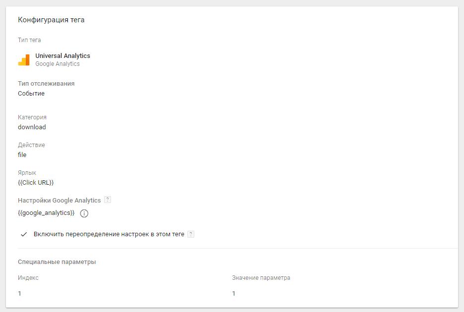 Здесь должно быть изображение для статьи - Как использовать переменную параметров Google Analytics в Google Tag Manager