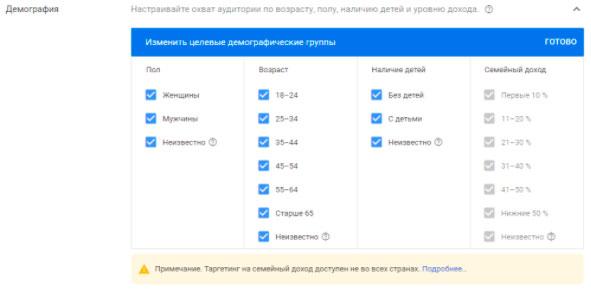 Здесь должно быть изображение для статьи - Советы по географическому таргетингу в AdWords